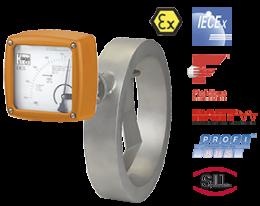 tsk-durchfluss.png: Medidor/Interruptor de Caudal con Aleta  TSK