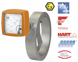 tsk-durchfluss.png: Flussimetro/-fussostato con deflettore  TSK